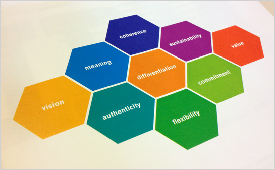 Hexanine Desinging Brand Identity